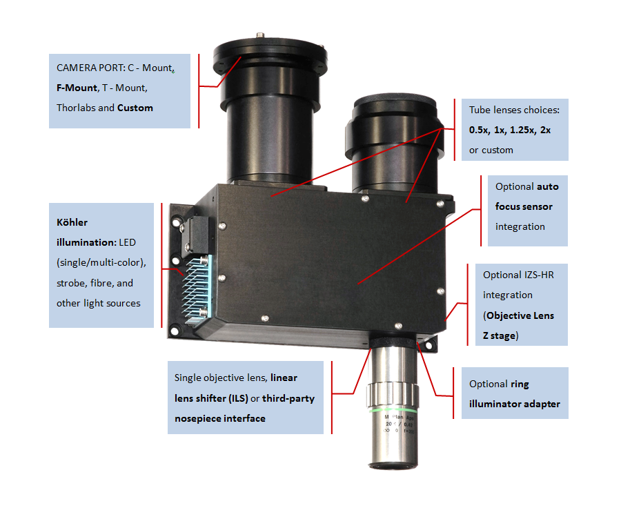 M2C 2 CAMERA MICROSCOPES - in2int | Microscopes for AOI